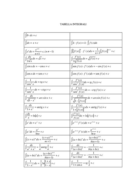 integrali tavola tavola integrali indefiniti docsity