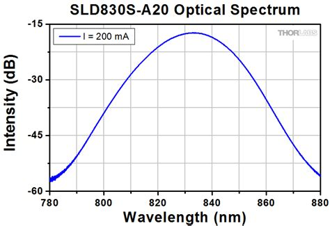 sld superluminescent diode superluminescent diode sld light sources for oct systems