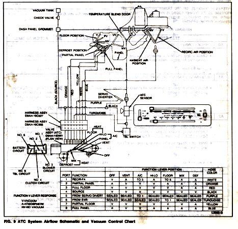 Bill S Corner 1989 Town Car Ac Heat Concerns