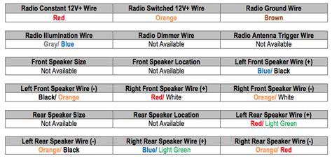 2002 volkswagen cabrio car stereo wiring diagram