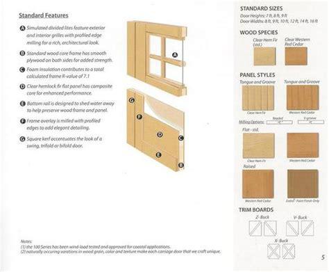 Overhead Door Corporation Parts Garage Door Parts Garage Door Parts Distributors
