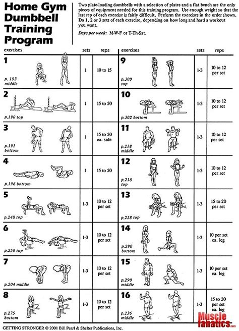 34 best images on chest exercises cooking