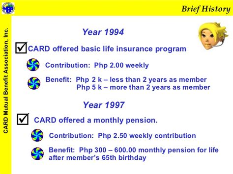 Mba On Insurance Business Card by Card Mba Experience On Insurance Product And Its