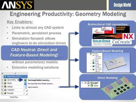 simulation driven product development ansys download lengkap