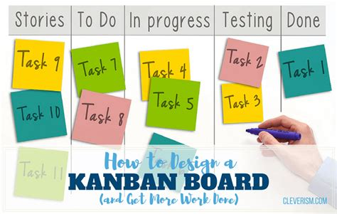 design kanban meaning how to design a kanban board and get more work done