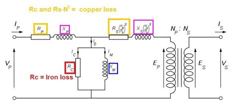 copper losses inductor copper loss in transformer electrical engineering stack exchange