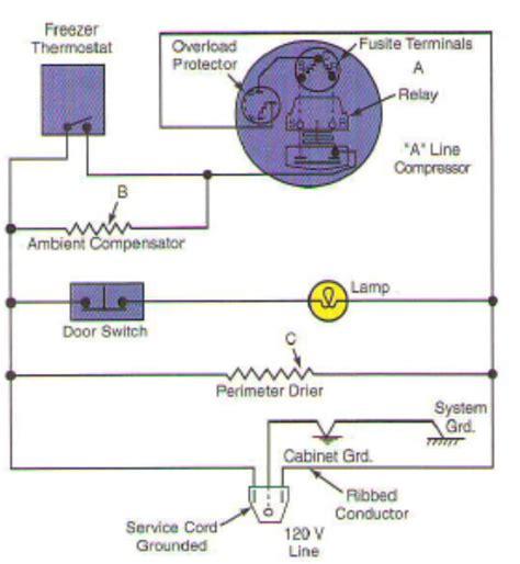 resistor elektro resistor elektro 28 images komponen elektronika resistor it s elektro time the voltage