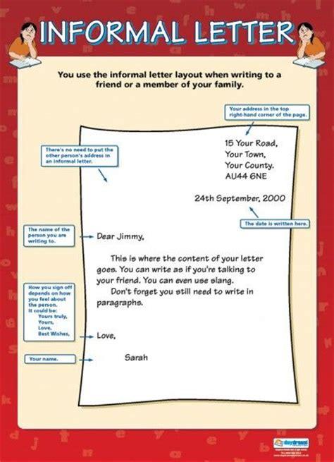 Grammar Letter Writing Informal forum grammar fluent land