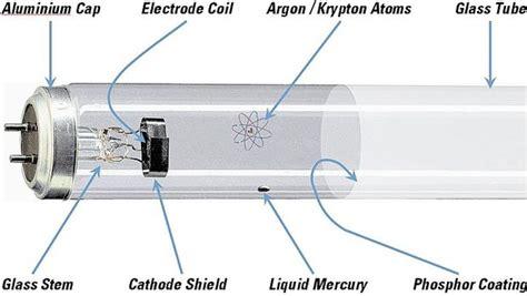 fluorescent lighting fluorescent light parts diagram