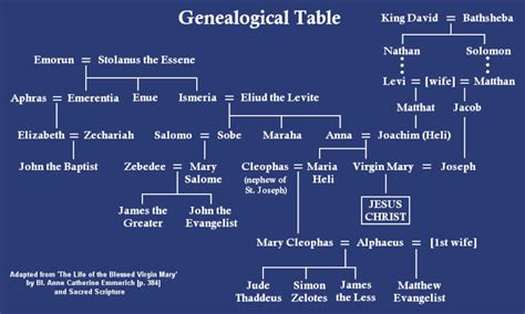 genealogy of joseph fisher and his descendants and of the allied families of farley farlee fetterman pitner reeder and shipman classic reprint books clara