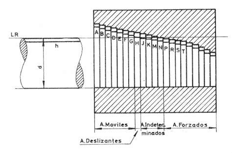 anses dibujo tecnico sistemas de ajustes y tolerancias apexwallpapers com