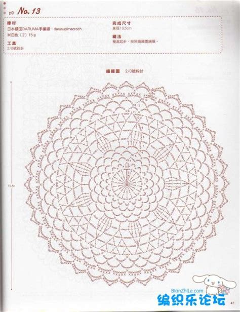 pattern in unit circle unit crochet pattern circle crochet ideas pinterest