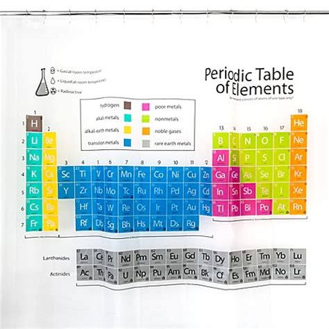 periodic shower curtain buy periodic table shower curtain from bed bath beyond
