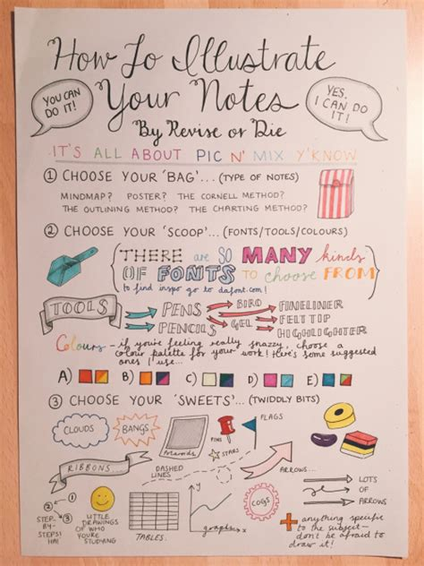 How To Make Paper Notes - your makes me want to study thoughts about the