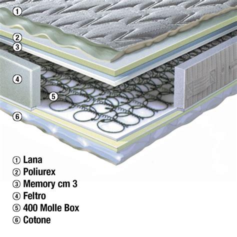 reti mobili morfeo materassi e reti mobili sparaco