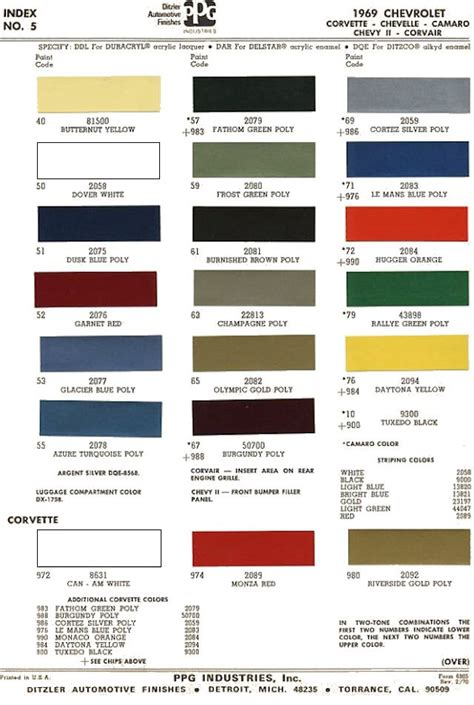 1969 camaro paint codes