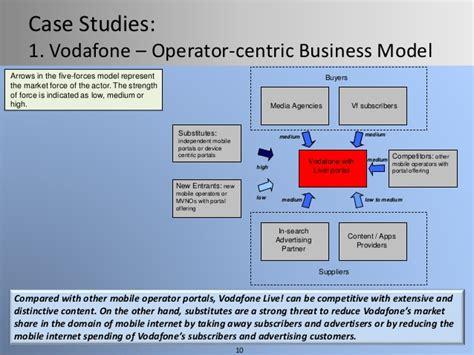 Mba Models by Ott 243 Werschitz Mba Dissertation Evaluation Of Mobile