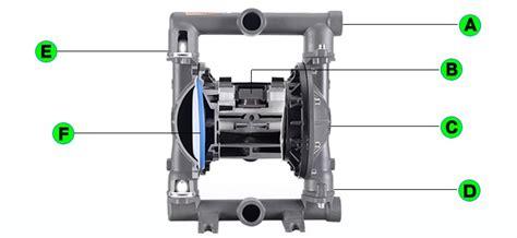 dispense pneumatica mini diaphragm pneumatic fuel dispenser buy