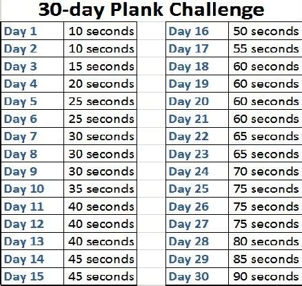 planking 30 day challenge search results for plank challenge 2015 calendar 2015