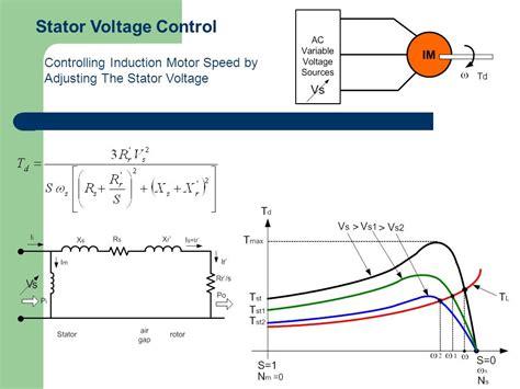 operation of induction motor on unbalanced supplies induction motor unbalanced voltage 28 images balancing of single phase loads to achieve