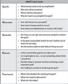 occupational therapy goal setting template 25 best goals template ideas on goals