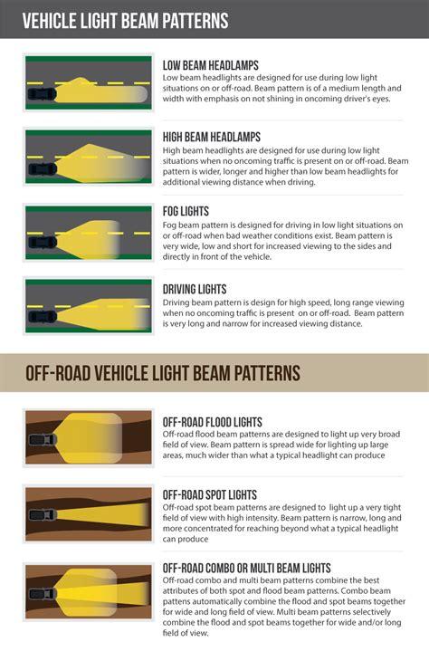 javascript options pattern 10 to 18 in led light bars for trucks super bright leds