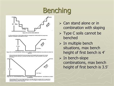 benching excavation excavation trenching ppt video online download
