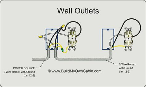 how to wire a outlet free wiring