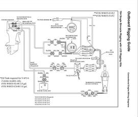 honeywell thermostat wiring diagram rth221b honeywell thermostat t8411r wiring diagram elsavadorla