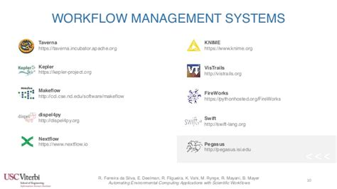 scientific workflow systems automating environmental computing applications with