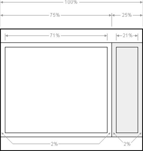 menu layout size the perfect 2 column liquid layout right menu no css