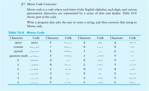 java pattern hyphen solved morse code converter java morse code is a code w