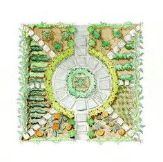 1000 images about garden plans on potager