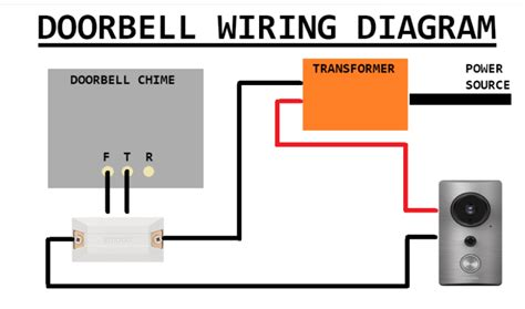 wiring diagram for doorbell transformer diagrams free