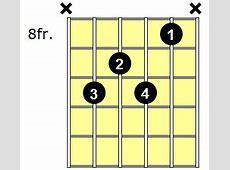 G7 Guitar Chord G 7 Chord Guitar