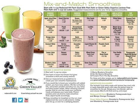 healthy green smoothies 50 easy recipes that will change your books mix and match kefir smoothie recipes redwood hill farm