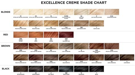 l oreal preference color chart loreal excellence hicolor color chart tulum smsender co