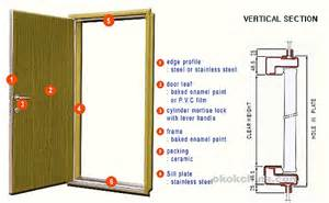 wholesale standard a class door made in china 140782