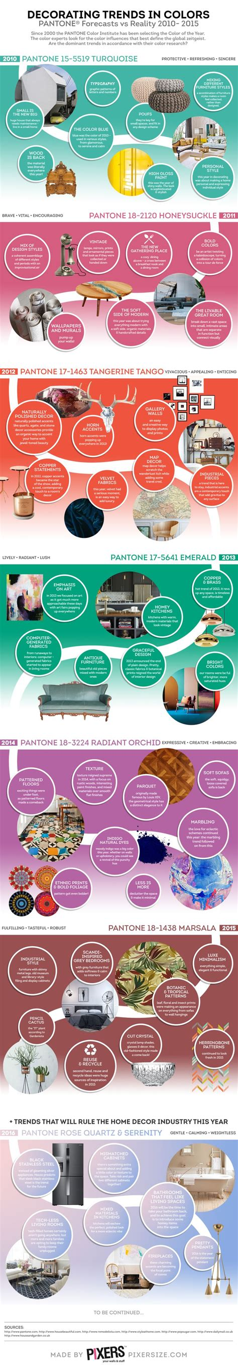 design forecast 10 trends to colors in forecasts of pantone vs reality infographic