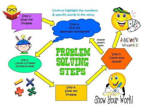 Problem Solving Strategies Fourth Grade Coolidge Crocodiles