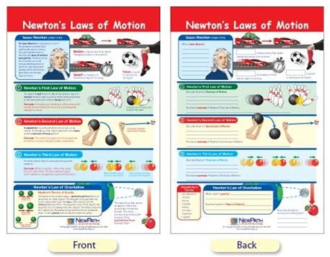 motion 3 templates 17 best images about student teaching grade 6 on