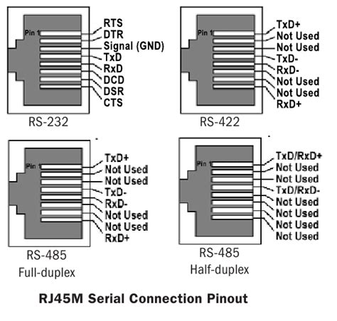rs485 to rj45 wiring diagram wiring diagram manual