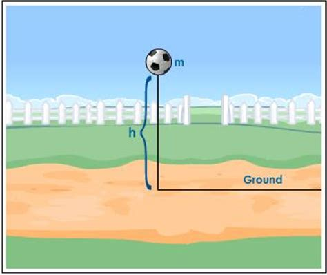 exle of gravitational potential energy science class vocabulary 2 energy