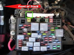 peterbilt fuse panel locations peterbilt free engine image for user manual
