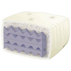 9 inch futon mattress 9 inch extra thick comfortable futon mattresses dcg stores