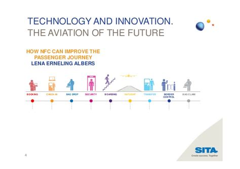 innovation and the future technology and innovation the aviation of the future