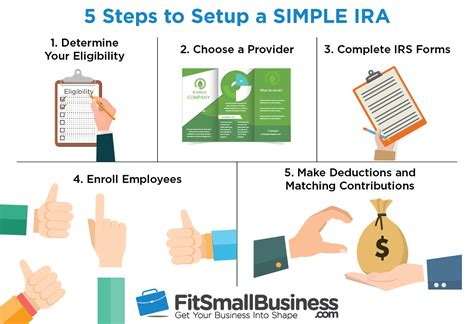 small business retirement plans simple ira sep ira qrp how to set up a simple ira in 5 easy steps