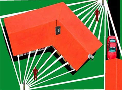 antifurto giardino allarme per la protezione giardino di casa antifurto