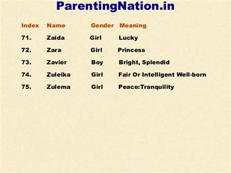 sky ferreira meaning in urdu muslim baby names with meanings