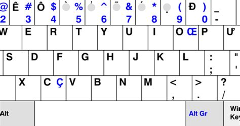 keyboard layout vietnamese typing in vietnamese for windows change keyboard